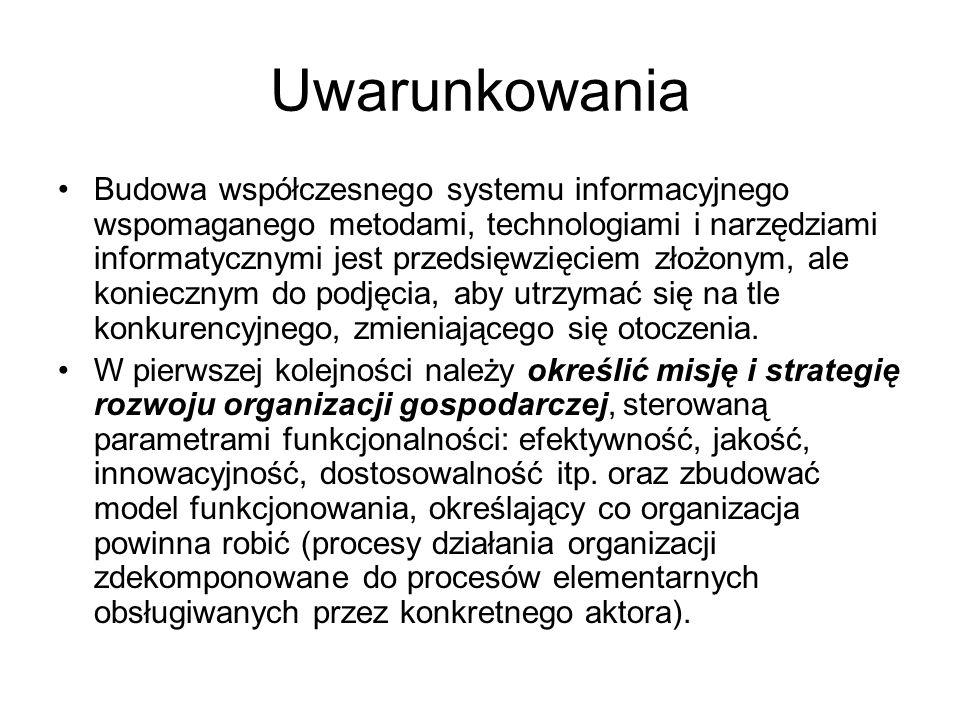 Uwarunkowania Budowa współczesnego systemu informacyjnego wspomaganego metodami, technologiami i narzędziami informatycznymi jest przedsięwzięciem zło