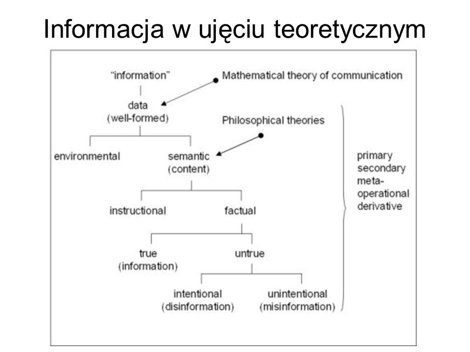 Pozornie proste i naturalne pojęcie informacji jest w istocie bardzo złożone. Przykładowo rozważmy definicję, jaką na ten temat podaje Stanford Encycl