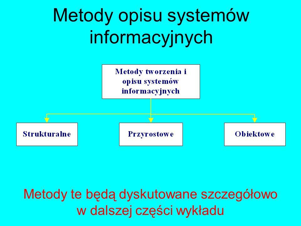 Przykładowy system informacyjny dla zarządzania System informacyjny