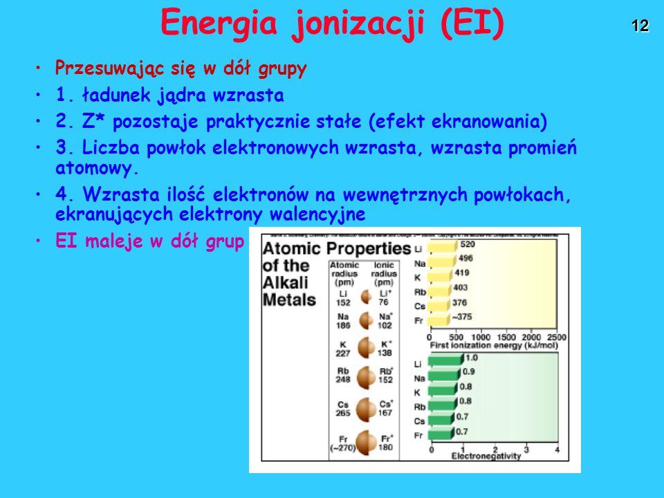 12 Energia jonizacji (EI) Przesuwając się w dół grupy 1.