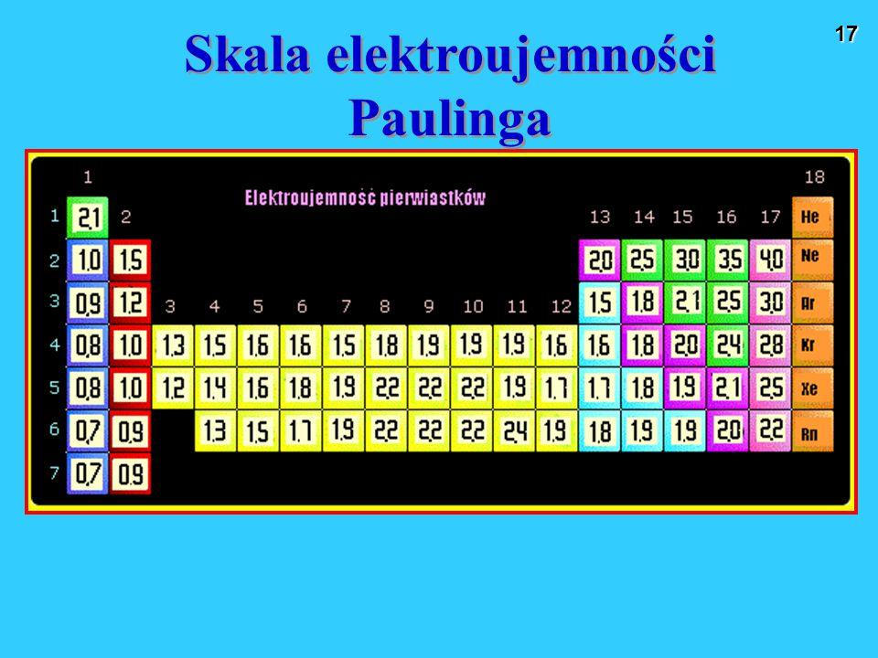 17 Skala elektroujemności Paulinga
