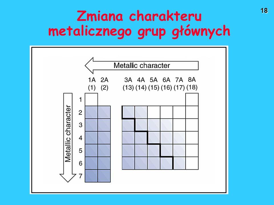 18 Zmiana charakteru metalicznego grup głównych