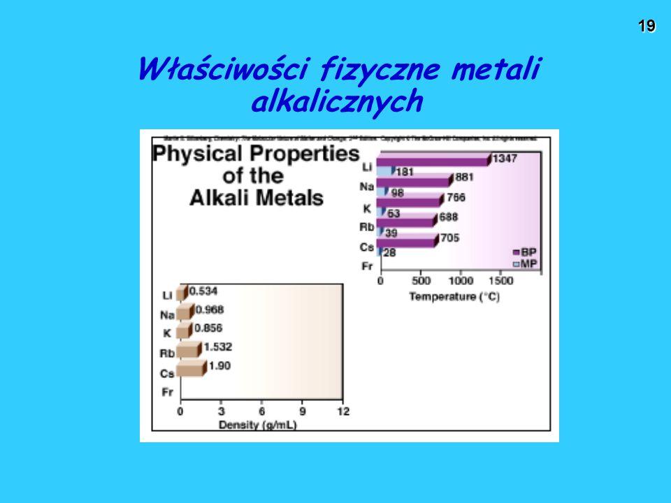 19 Właściwości fizyczne metali alkalicznych