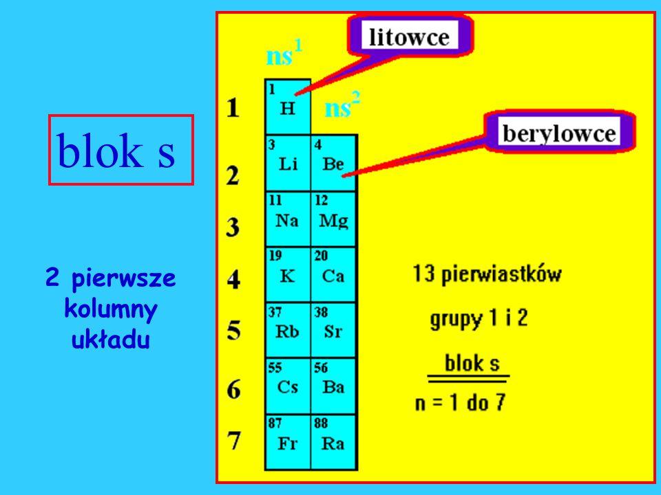 2 2 pierwsze kolumny układu blok s