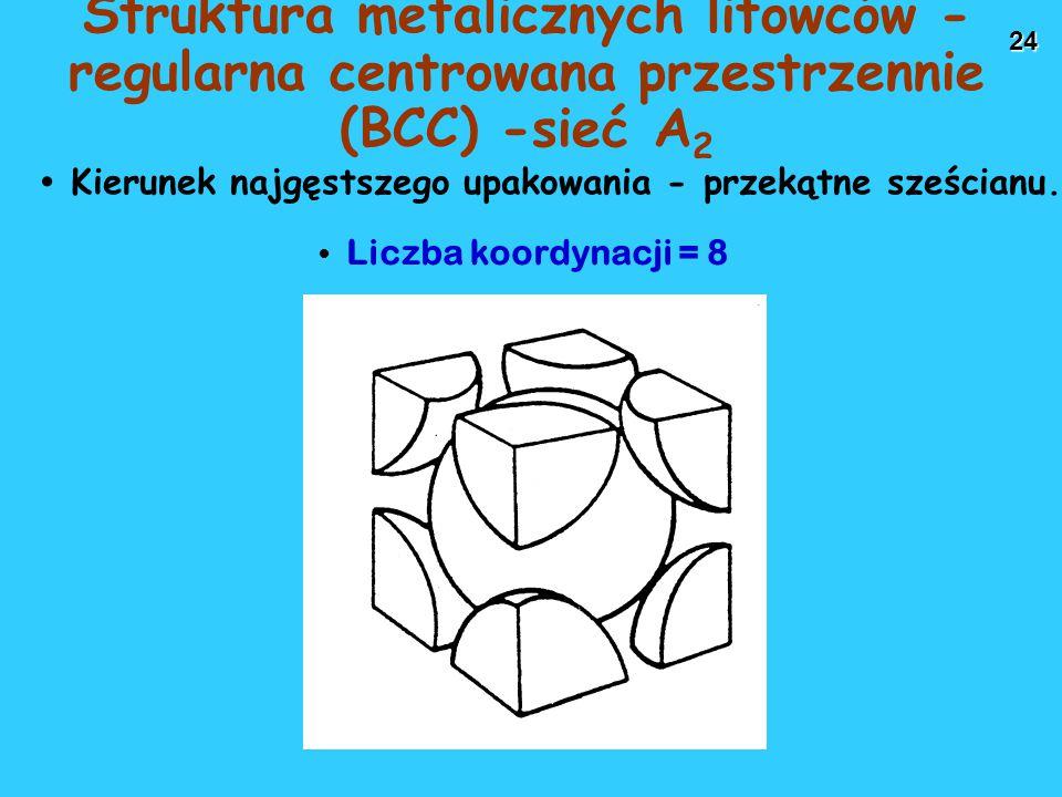 24 Liczba koordynacji = 8 Kierunek najgęstszego upakowania - przekątne sześcianu.