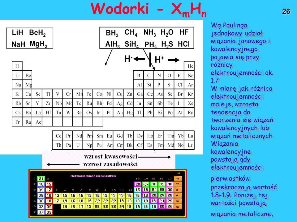 26 Wodorki - X m H n Wg Paulinga jednakowy udział wiązania jonowego i kowalencyjnego pojawia się przy różnicy elektroujemności ok.