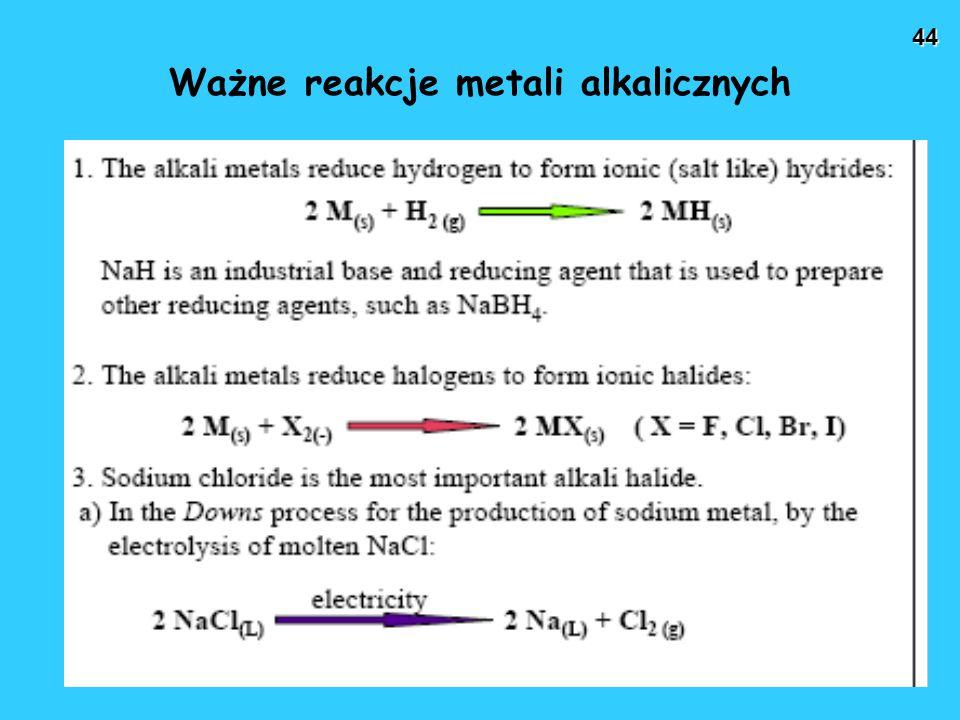44 Ważne reakcje metali alkalicznych