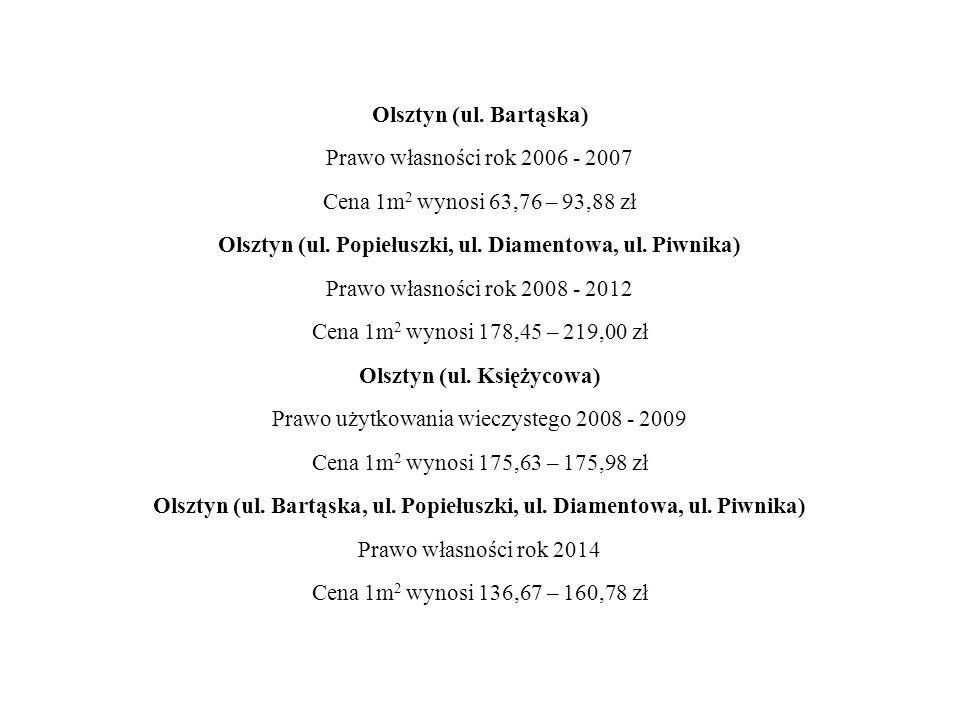 Olsztyn (ul. Bartąska) Prawo własności rok 2006 - 2007 Cena 1m 2 wynosi 63,76 – 93,88 zł Olsztyn (ul. Popiełuszki, ul. Diamentowa, ul. Piwnika) Prawo