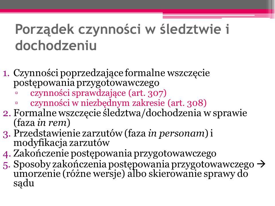 Akt oskarżenia Warunki formalne  119 + 332 + 333 Oprócz ogólnych warunków pisma procesowego (art.