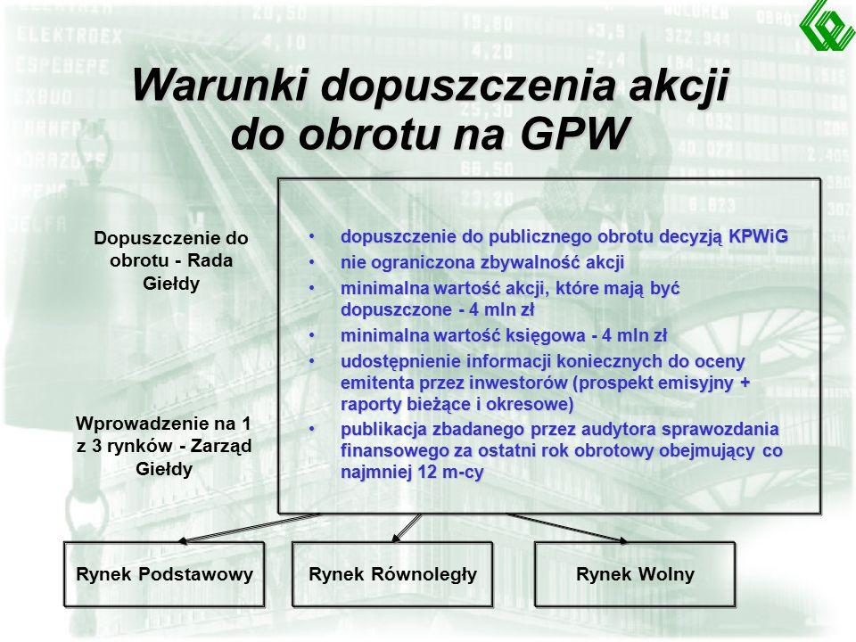 Oferujący koncepcja emisji - prospekt decyzja lub zawiadomienie KPWiG notowanie rejestracja dopuszczenie do obrotu giełdowego oferta publiczna realiza
