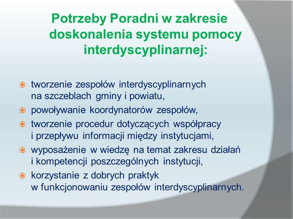 Potrzeby Poradni w zakresie doskonalenia systemu pomocy interdyscyplinarnej:  tworzenie zespołów interdyscyplinarnych na szczeblach gminy i powiatu,