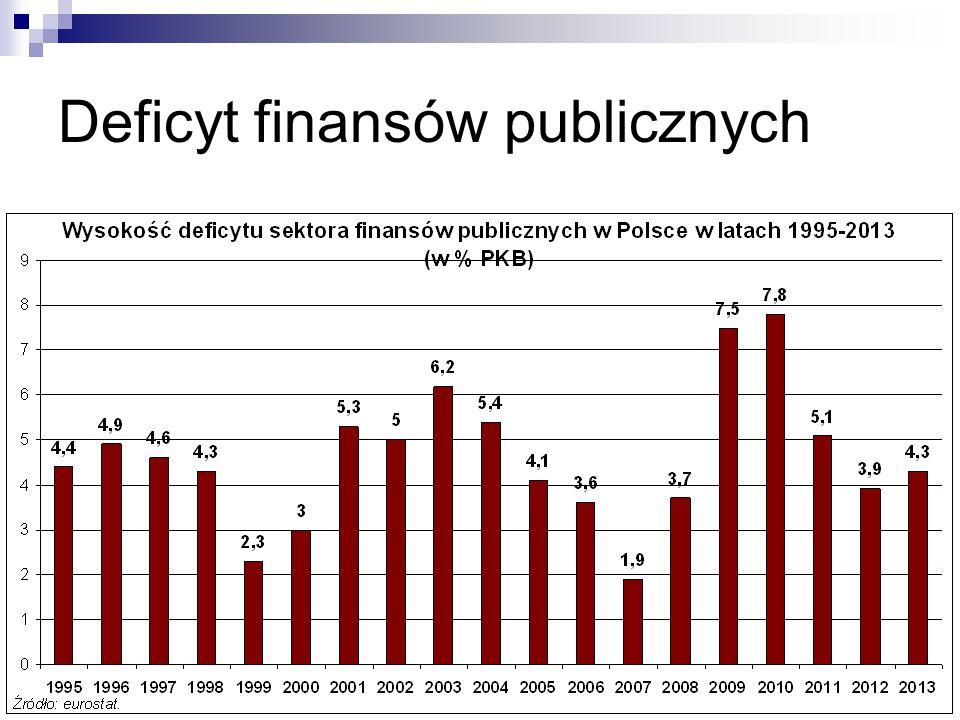 12 Deficyt finansów publicznych