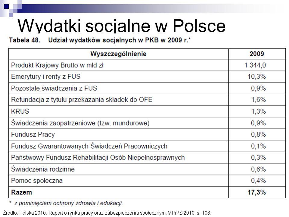 Wydatki socjalne w Polsce 31 Źródło: Polska 2010. Raport o rynku pracy oraz zabezpieczeniu społecznym, MPiPS 2010, s. 198.
