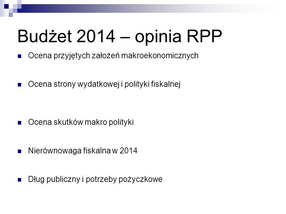 Budżet 2014 – opinia RPP Ocena przyjętych założeń makroekonomicznych Ocena strony wydatkowej i polityki fiskalnej Ocena skutków makro polityki Nierówn