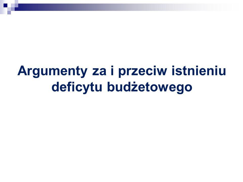 Polityka budżetowa w Polsce
