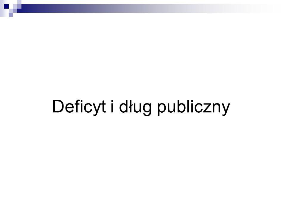 Deficyt i dług publiczny