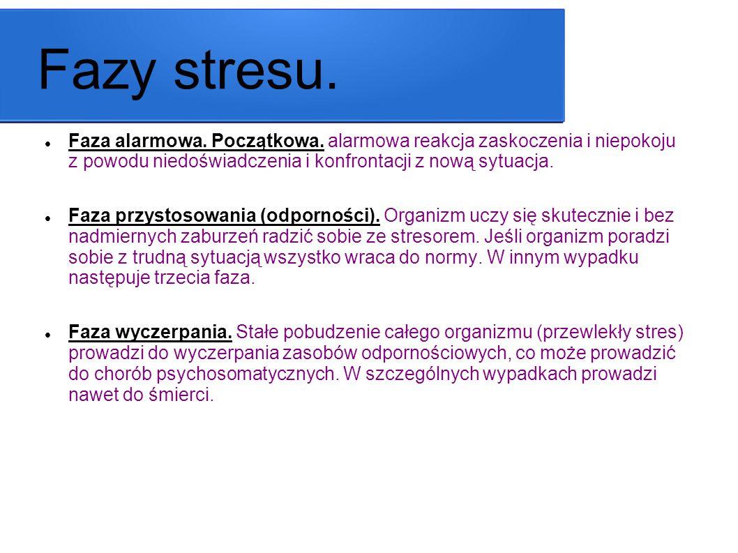 Przyczyny stresu.Przyczyn stresu jest tak dużo, jak ludzi na świecie.