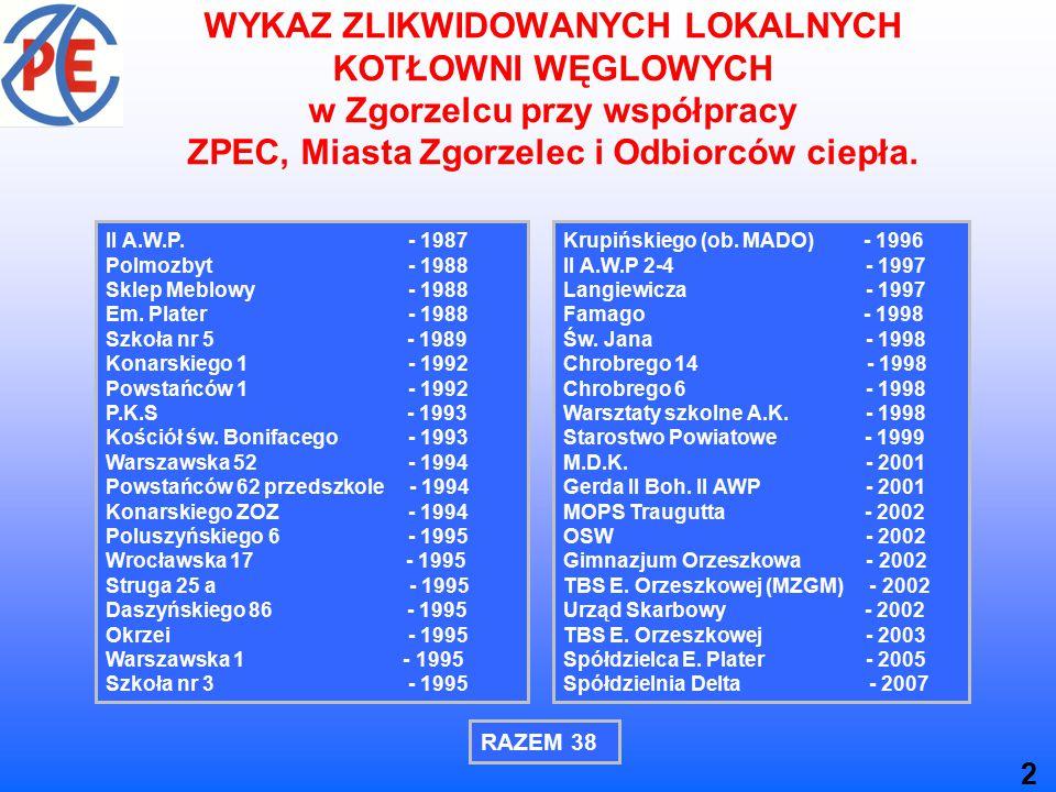 LATA 2000 – 2002 MODERNIZACJA KOTŁÓW PAROWYCH KE-25s w Ciepłowni przy ul.