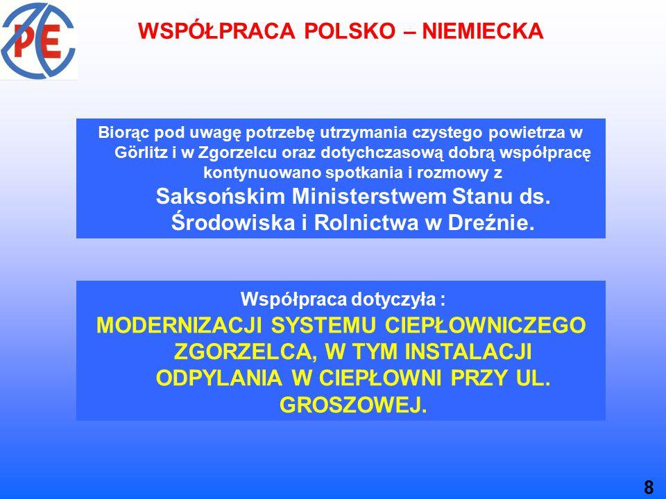 WSPÓŁPRACA POLSKO – NIEMIECKA Biorąc pod uwagę potrzebę utrzymania czystego powietrza w Görlitz i w Zgorzelcu oraz dotychczasową dobrą współpracę kontynuowano spotkania i rozmowy z Saksońskim Ministerstwem Stanu ds.