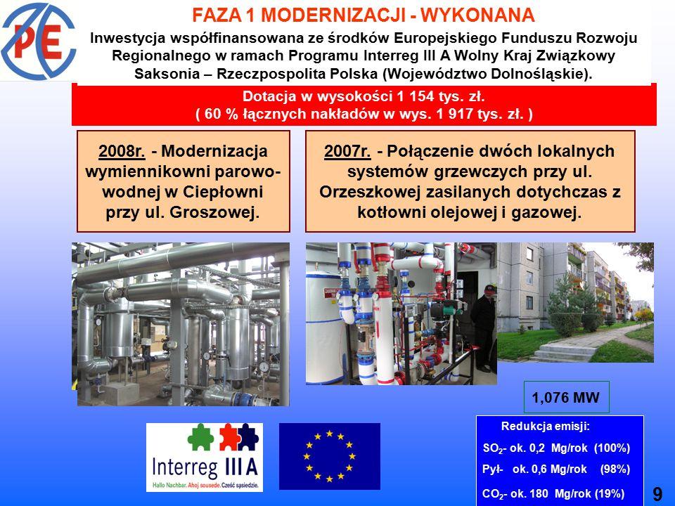2008r. - Modernizacja wymiennikowni parowo- wodnej w Ciepłowni przy ul.