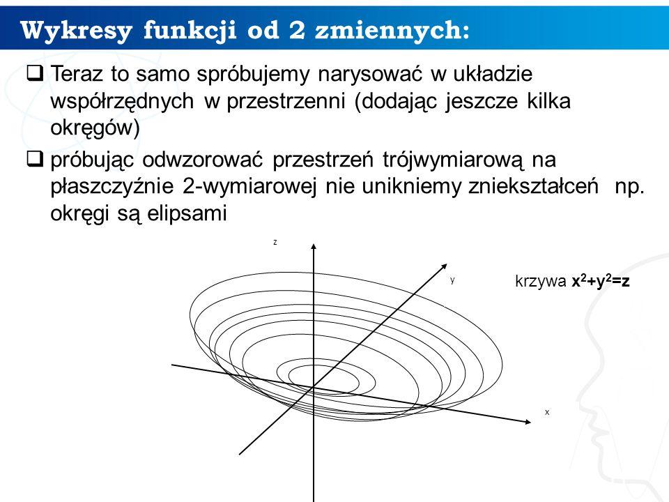 Wykresy funkcji od 2 zmiennych: 11  Teraz to samo spróbujemy narysować w układzie współrzędnych w przestrzenni (dodając jeszcze kilka okręgów)  prób