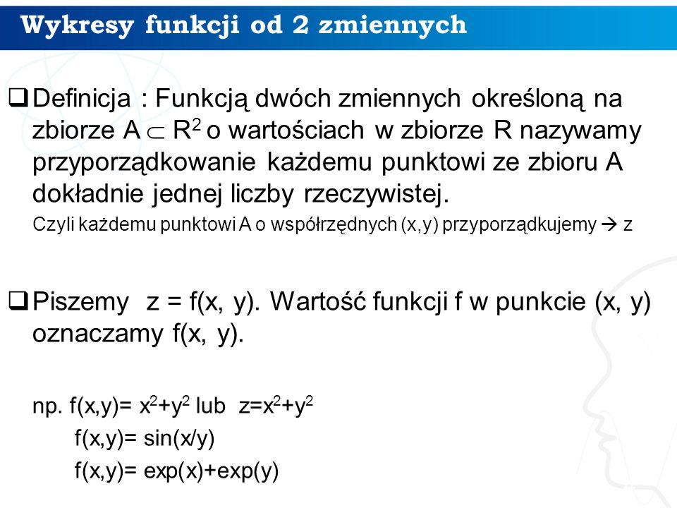 Wykresy funkcji od 2 zmiennych 5 przykład1: Chcemy narysować w układzie współrzędnych funkcję z =x 2 +y 2 Aby tą funkcję narysować powinniśmy mieć układ współrzędnych w przestrzeni i trzy osie: OX; OY; OZ Zaczniemy jednak rysowanie w układzie współrzędnych na płaszczyźnie.