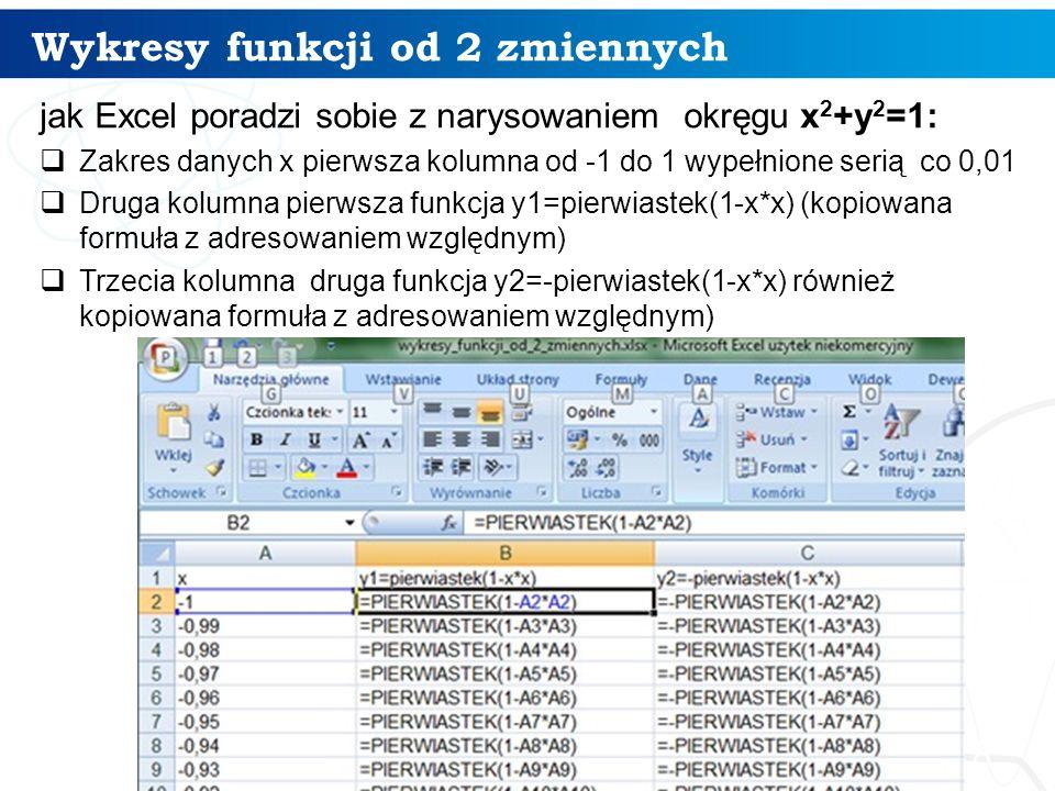 Wykresy funkcji od 2 zmiennych 8 jak Excel poradzi sobie z narysowaniem okręgu x 2 +y 2 =1:  Zakres danych x pierwsza kolumna od -1 do 1 wypełnione s
