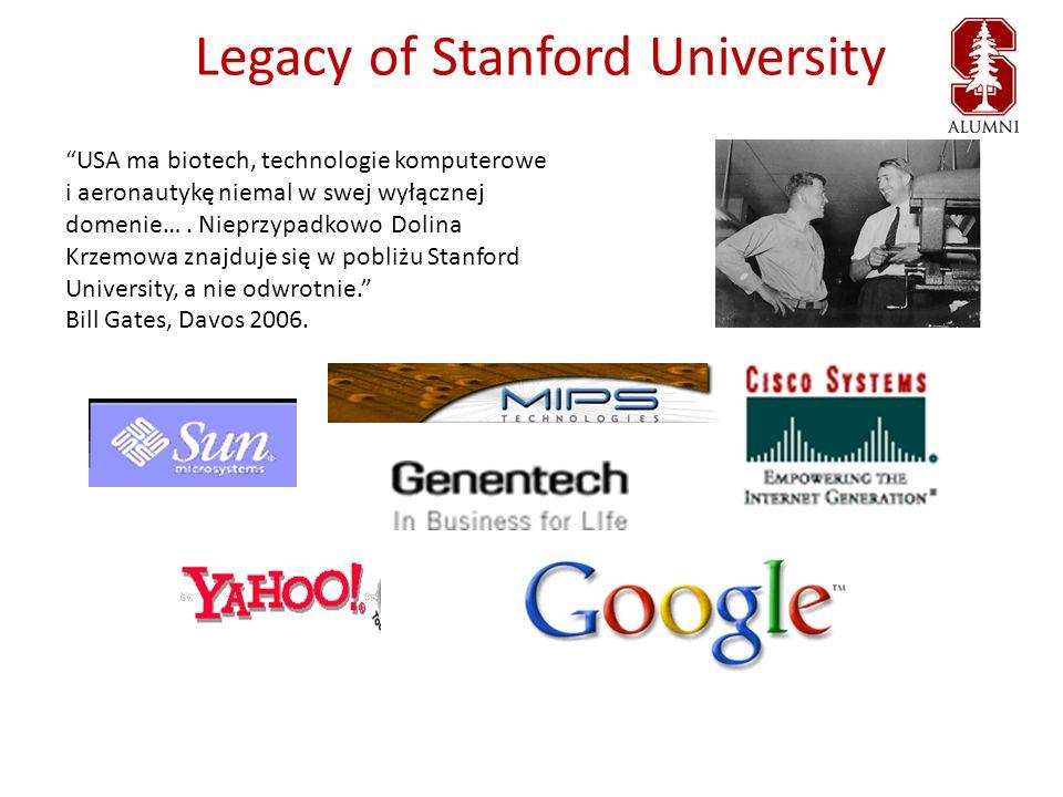 Legacy of Stanford University USA ma biotech, technologie komputerowe i aeronautykę niemal w swej wyłącznej domenie….