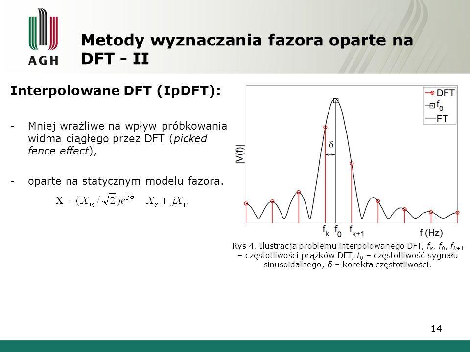 14 Metody wyznaczania fazora oparte na DFT - II Interpolowane DFT (IpDFT): -Mniej wrażliwe na wpływ próbkowania widma ciągłego przez DFT (picked fence
