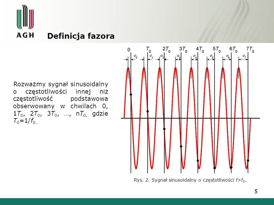 5 Definicja fazora Rozważmy sygnał sinusoidalny o częstotliwości innej niż częstotliwość podstawowa obserwowany w chwilach 0, 1T 0, 2T 0, 3T 0, …, nT