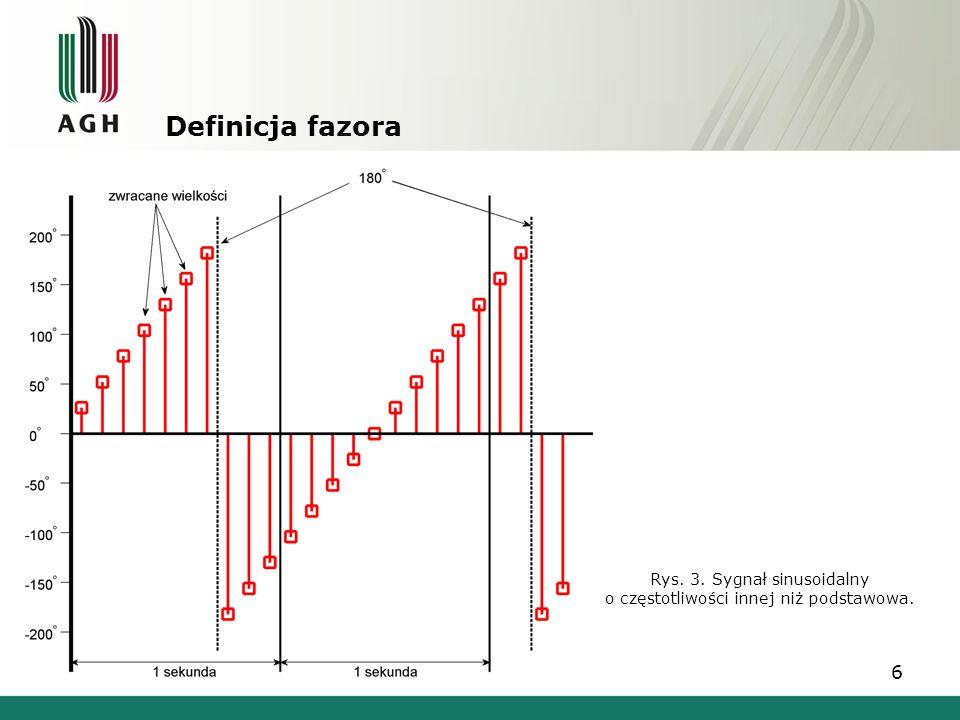 6 Definicja fazora Rys. 3. Sygnał sinusoidalny o częstotliwości innej niż podstawowa.