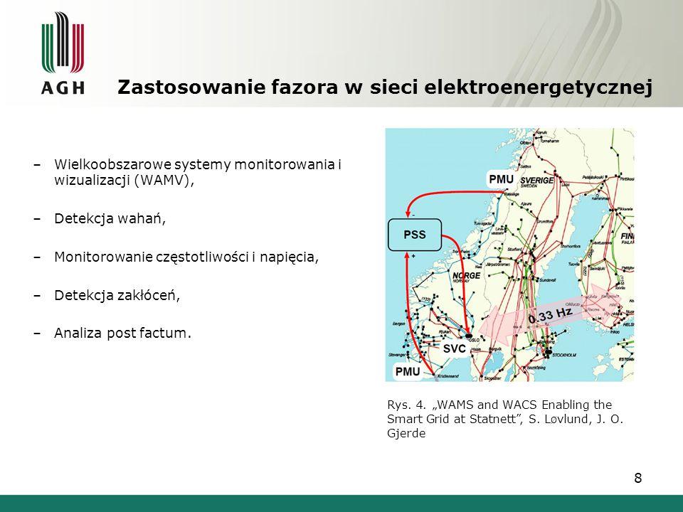 8 Zastosowanie fazora w sieci elektroenergetycznej –Wielkoobszarowe systemy monitorowania i wizualizacji (WAMV), –Detekcja wahań, –Monitorowanie częst