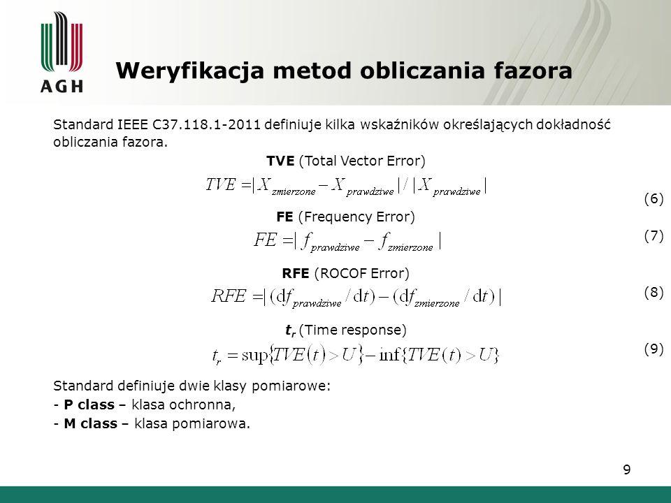 9 Weryfikacja metod obliczania fazora Standard IEEE C37.118.1-2011 definiuje kilka wskaźników określających dokładność obliczania fazora. TVE (Total V