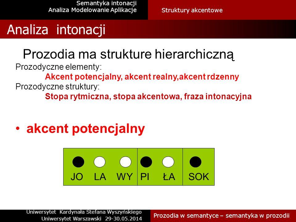 Semantyka intonacji Analiza Modelowanie Aplikacje Funkcje intonacji Semantyka intonacji Analiza intonacji Afektywna.