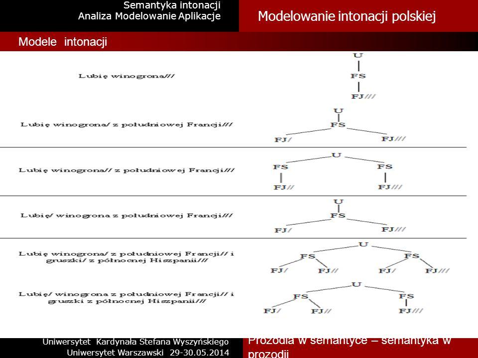Modelowanie intonacji polskiej Semantyka intonacji Modele intonacji Prozodia w semantyce – semantyka w prozodii Fraza pojedyncza (jednostkowa) –obejmuje jeden akcent rdzenny FS Fraza intonacyjna składowa złozona – może obejmować kilka fraz pojedynczych.