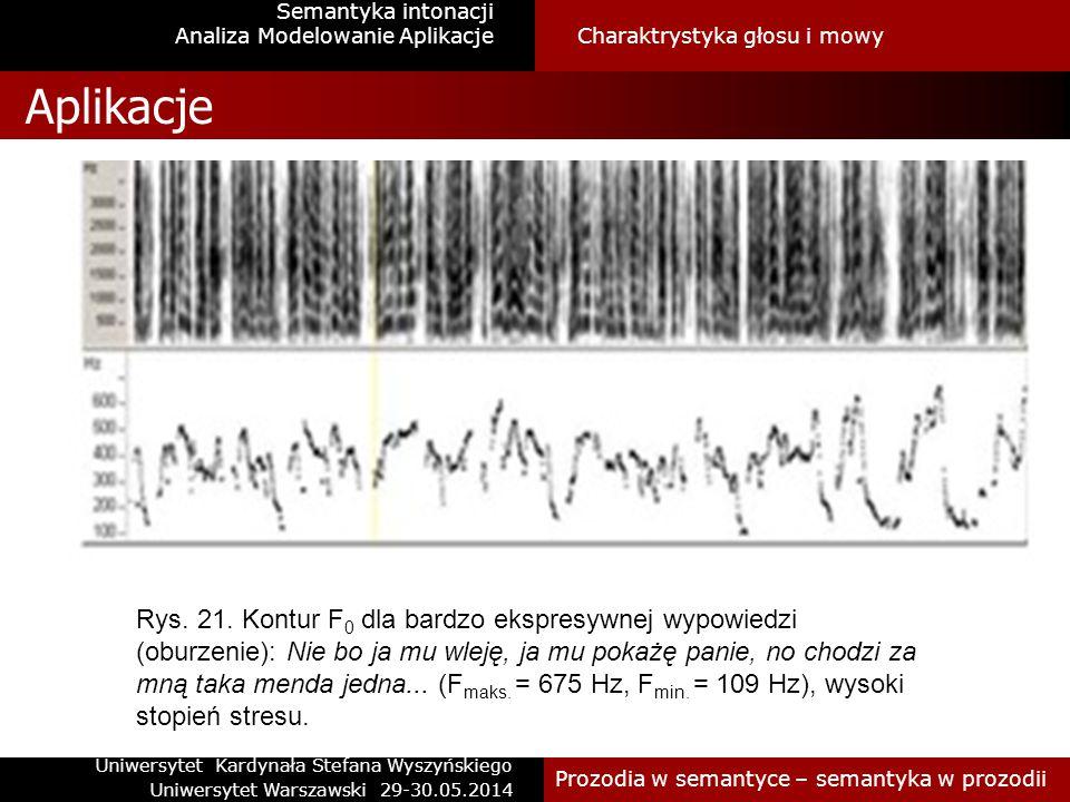 Analiza Technologia mowy Rozpoznawanie mowy Semantyka intonacji Aplikacje Korpus Syntaktycznie proste zdania o fonetycznie i prozodycznie kontrolowanej strukturze CVC trifony w kontekście dźwięcznych spółgłosek na określonej akcentowanej/nieakcentowanej pozycji Np.