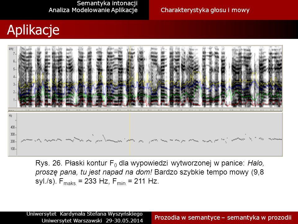 Charakterystyka głosu i mowy Semantyka intonacji Aplikacje Rys.