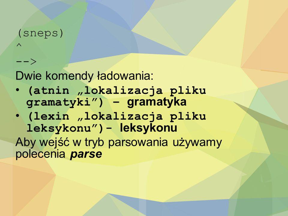 """(sneps) ^ --> Dwie komendy ładowania: (atnin """"lokalizacja pliku gramatyki"""") – gramatyka (lexin """"lokalizacja pliku leksykonu"""")- leksykonu Aby wejść w t"""