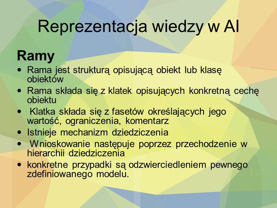 Reprezentacja wiedzy w AI Ramy Rama jest strukturą opisującą obiekt lub klasę obiektów Rama składa się z klatek opisujących konkretną cechę obiektu Kl