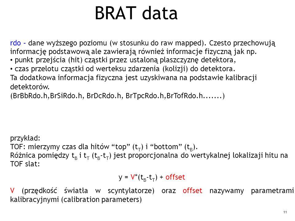 11 BRAT data rdo – dane wyższego poziomu (w stosunku do raw mapped).