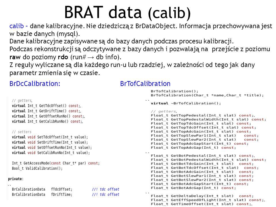 15 BRAT data (calib) calib – dane kalibracyjne. Nie dziedziczą z BrDataObject.