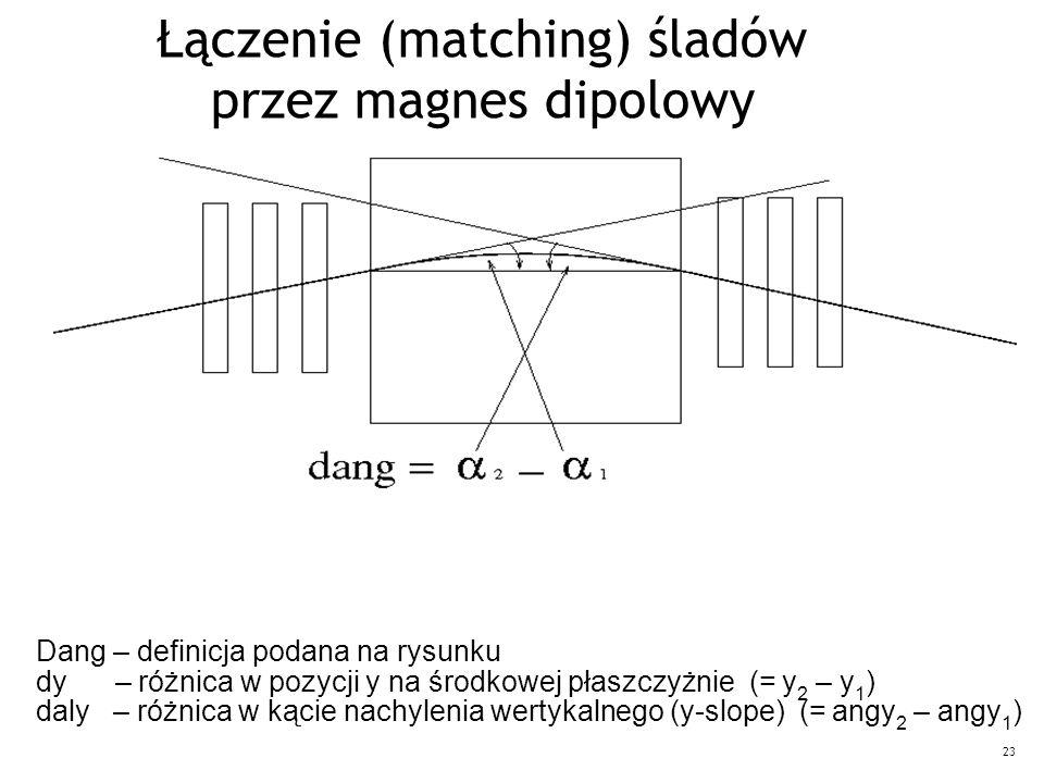 23 Łączenie (matching) śladów przez magnes dipolowy Dang – definicja podana na rysunku dy – różnica w pozycji y na środkowej płaszczyżnie (= y 2 – y 1 ) daly – różnica w kącie nachylenia wertykalnego (y-slope) (= angy 2 – angy 1 )