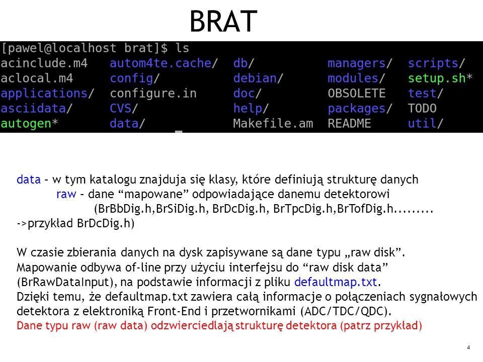 4 BRAT data – w tym katalogu znajduja się klasy, które definiują strukturę danych raw – dane mapowane odpowiadające danemu detektorowi (BrBbDig.h,BrSiDig.h, BrDcDig.h, BrTpcDig.h,BrTofDig.h.........