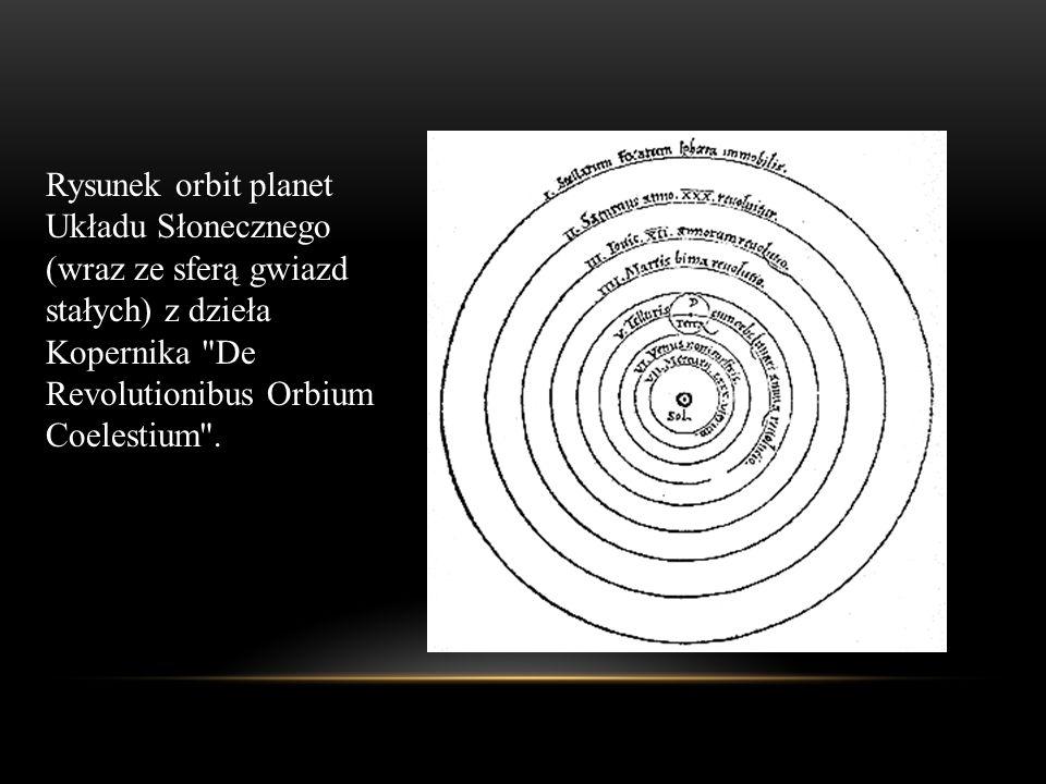 Rysunek orbit planet Układu Słonecznego (wraz ze sferą gwiazd stałych) z dzieła Kopernika