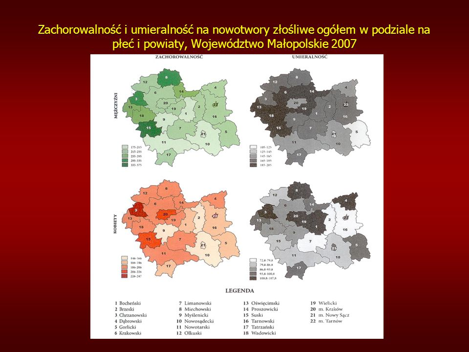 Zachorowalność i umieralność na nowotwory złośliwe ogółem w podziale na płeć i powiaty, Województwo Małopolskie 2007