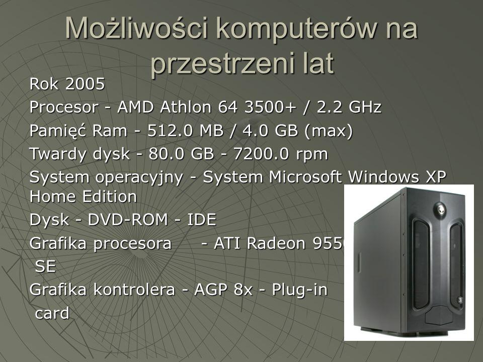 Możliwości komputerów na przestrzeni lat Rok 2005 Procesor - AMD Athlon 64 3500+ / 2.2 GHz Pamięć Ram - 512.0 MB / 4.0 GB (max) Twardy dysk - 80.0 GB