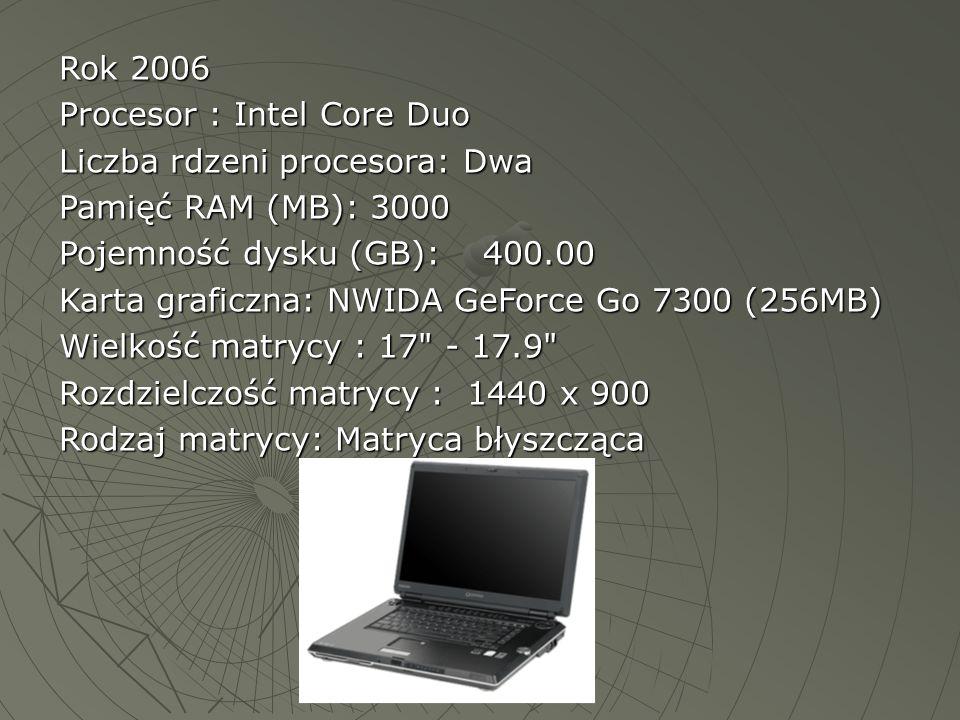 Rok 2006 Procesor : Intel Core Duo Liczba rdzeni procesora: Dwa Pamięć RAM (MB): 3000 Pojemność dysku (GB): 400.00 Karta graficzna: NWIDA GeForce Go 7