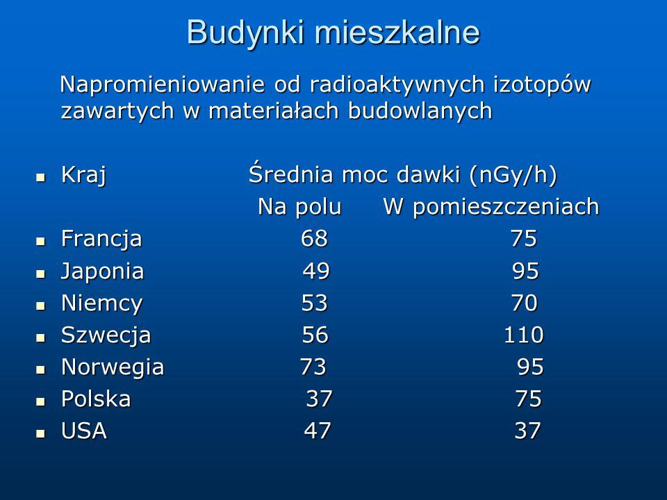 Budynki mieszkalne Napromieniowanie od radioaktywnych izotopów zawartych w materiałach budowlanych Napromieniowanie od radioaktywnych izotopów zawartych w materiałach budowlanych Kraj Średnia moc dawki (nGy/h) Kraj Średnia moc dawki (nGy/h) Na polu W pomieszczeniach Na polu W pomieszczeniach Francja 68 75 Francja 68 75 Japonia 49 95 Japonia 49 95 Niemcy 53 70 Niemcy 53 70 Szwecja 56 110 Szwecja 56 110 Norwegia 73 95 Norwegia 73 95 Polska 37 75 Polska 37 75 USA 47 37 USA 47 37