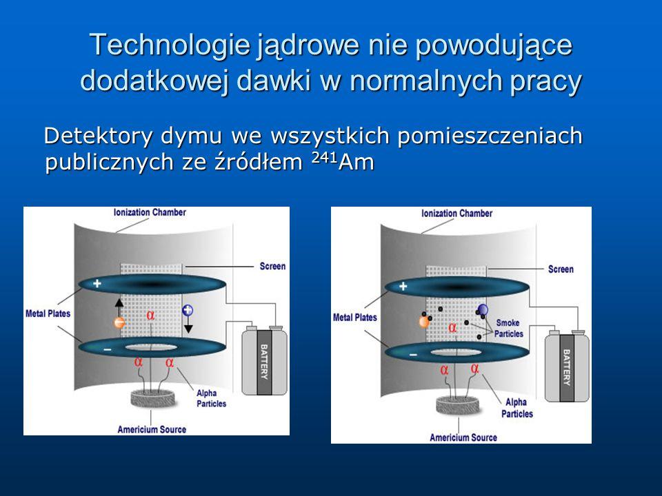 Technologie jądrowe nie powodujące dodatkowej dawki w normalnych pracy Detektory dymu we wszystkich pomieszczeniach publicznych ze źródłem 241 Am Detektory dymu we wszystkich pomieszczeniach publicznych ze źródłem 241 Am