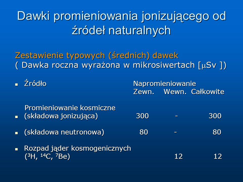 Dawki promieniowania jonizującego od źródeł naturalnych Zestawienie typowych (średnich) dawek ( Dawka roczna wyrażona w mikrosiwertach [Sv ]) Źródło Napromieniowanie Źródło Napromieniowanie Zewn.
